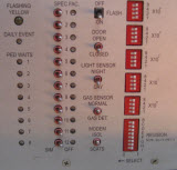 TC432 Front Panel showing switches that relate to the cabinet functions of a Traffic Signal Controller
